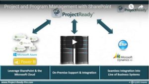 Project & Program Management with SharePoint