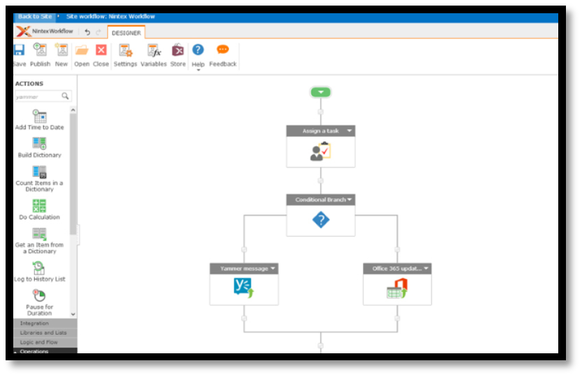 Our 2 day program, the Nintex Quick Start from Gig Werks, is designed to get you up and running with Nintex and take SharePoint workflow to the enterprise