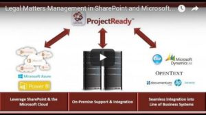 Legal Matters Management in SharePoint & Microsoft Outlook